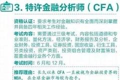 人民日报:含金量较高的13个资格证书!不用担心找工作了!