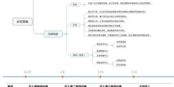 网络黑子太泛滥,马化腾终于忍不住要向黑公关开炮!
