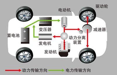 丰田整体试充电系统电路图