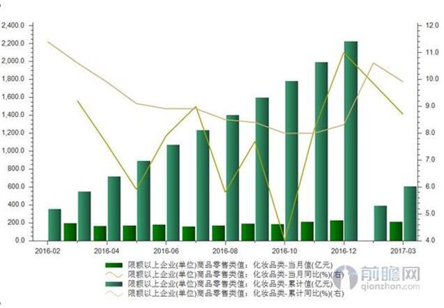 御仙都人均消费_北京御仙都价目表