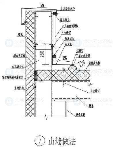 钢结构安装节点详图(多图)
