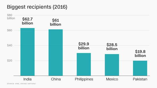 印度与广东经济总量_印度经济特点