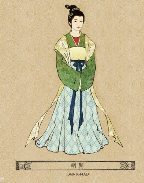 中国古代美女服饰大全图片