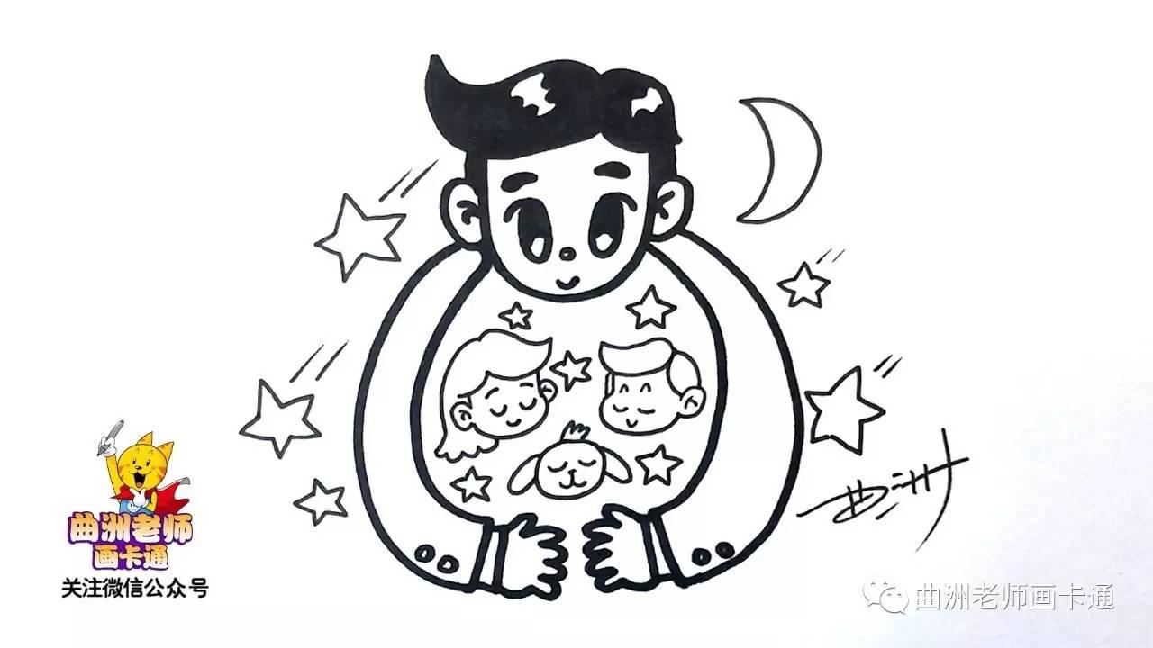 父亲节简笔画:画爸爸,祝父亲们节日快乐