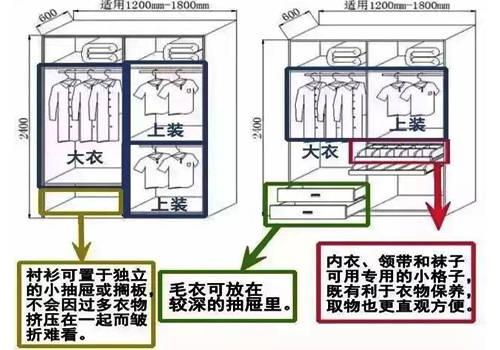老人衣柜内部结构