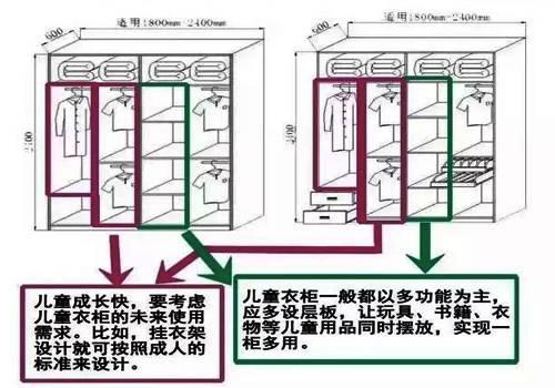 柜体设计合理,配件齐全 衣柜内部结构要符合屋主的生活习惯.