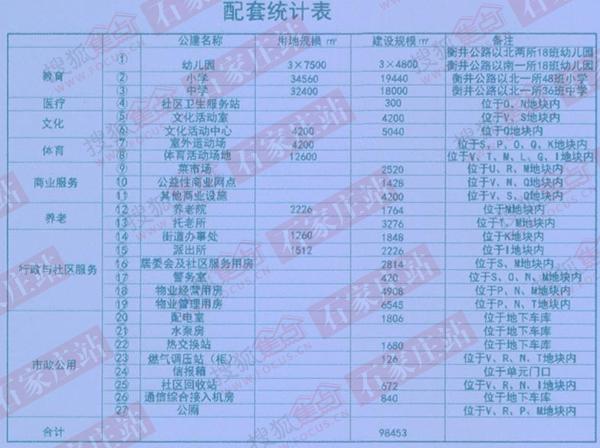 栾城县人口_栾城县行政区划