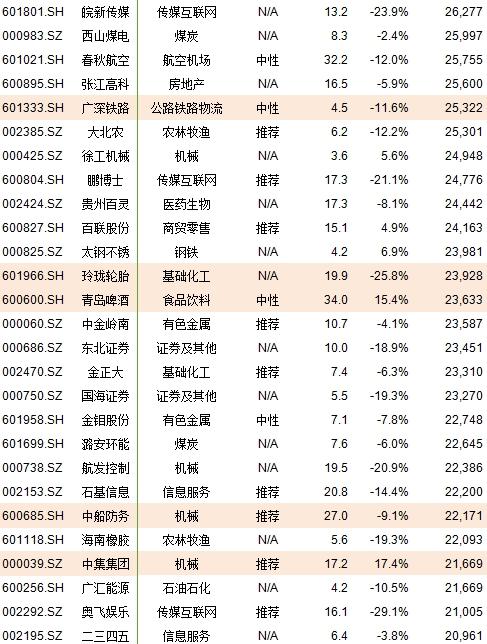 [公报]000725京正西方A关于控股儿分店得到研发经