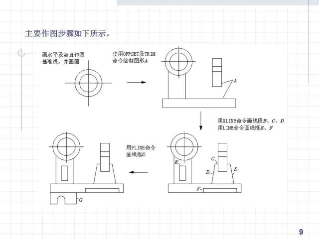 CAD中如何把图形放大,但标注数值不变