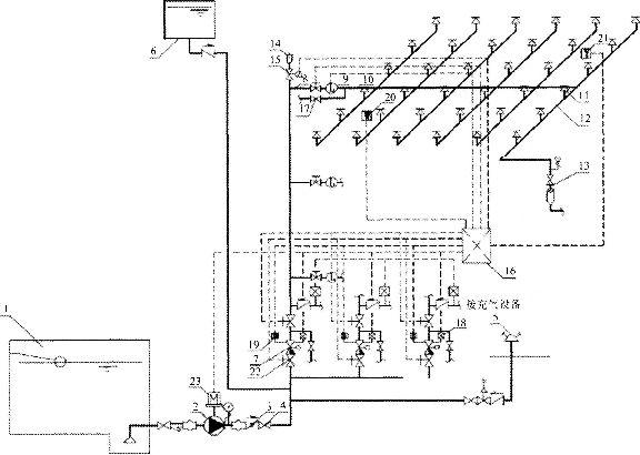 配水管道开始排气充水,使系统在闭式喷头动作前转换成湿式系统,并在闭
