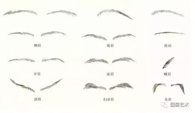 五官画法步骤简笔画