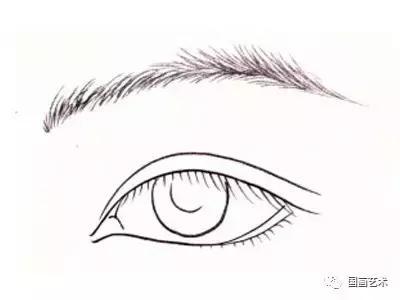 眼睛的画法步骤 步骤一:用中淡墨勾出眼和眉毛.