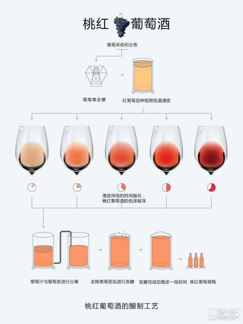 专业的酿酒车间是如何酿造葡萄酒的?图片