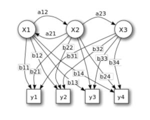 自然语言处理命名实体识别(NER)
