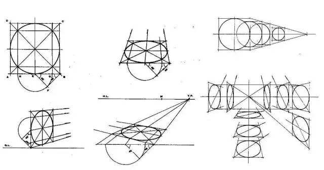 科技 正文   #圆柱体透视# /// 圆形透视的画法:先画一个立方体的透视