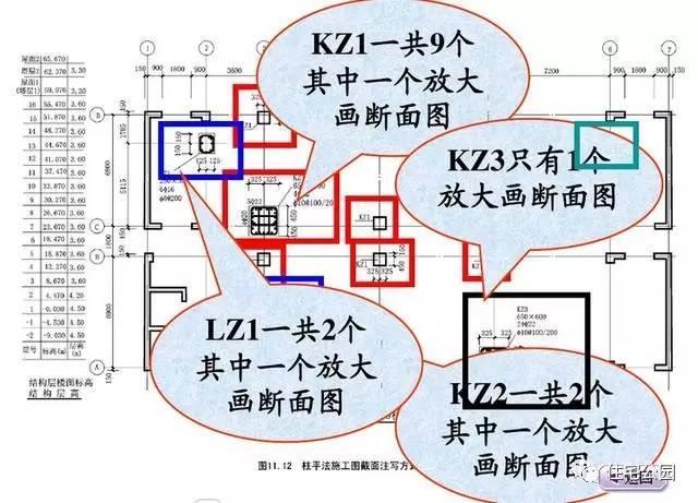 史上最全建筑工程图纸代号,别再说看不懂图纸啦!