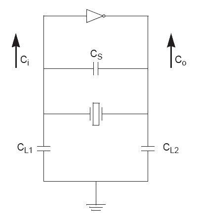 工作良好的振荡波形应该是一个漂亮的正弦波,峰峰值应该大于电源电压