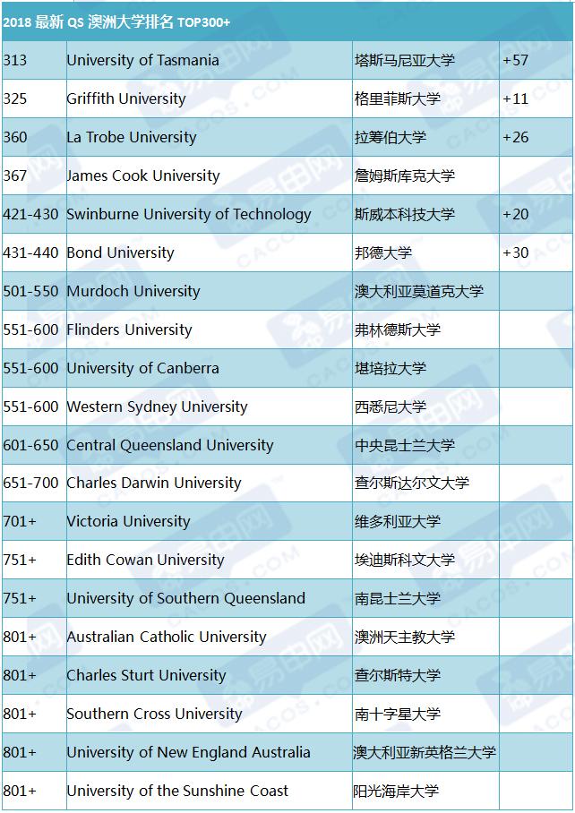 澳洲topm��y�k+��v�{�^z+��缌healthycare绵羊油�:/��io_这些热门谁是澳洲top1?