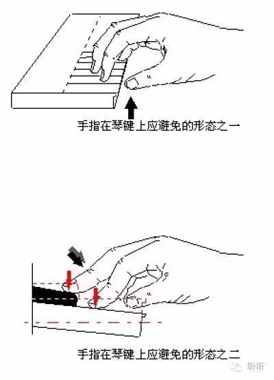 手型,是不是中国钢琴教育的骗局?