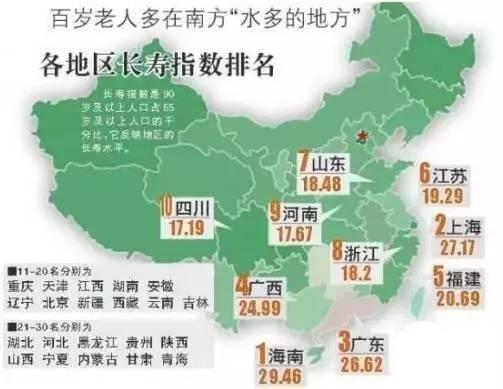 看完最胖最瘦省份,来看看这份全国长寿地图