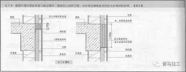 关于设计的其他规范:一,建筑设计防火规范(gb50016-2014)1.第6.2.防火鞋子3d图片