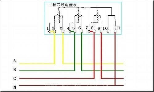 不带电流互感器的三相四线电表接线图