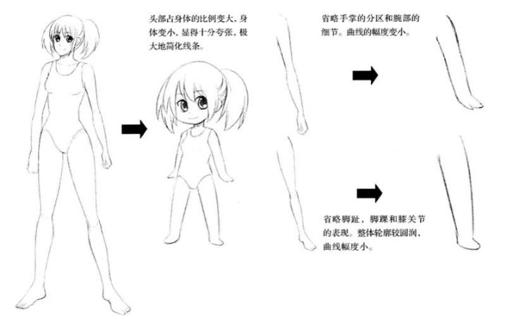 【q版人物教程】萌萌哒q版人物怎么画?