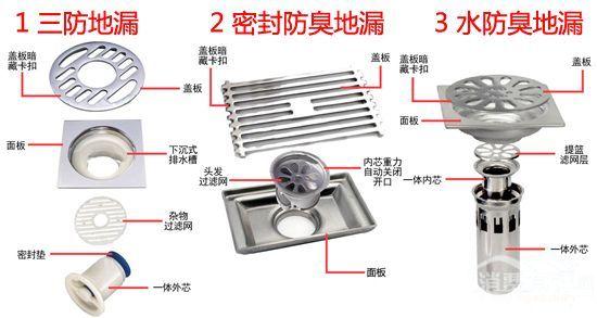 浴缸,洗衣机和地面排水),这种结构不仅影响地漏的排水量,而且也不符合