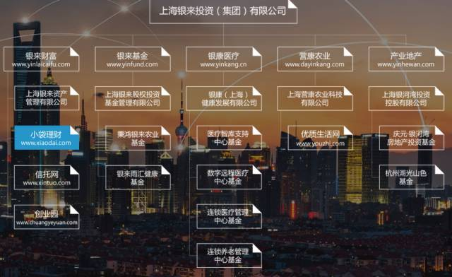 聊聊懂为集团_万盈金融评测:聊聊上海银来集团和那些新三板业务