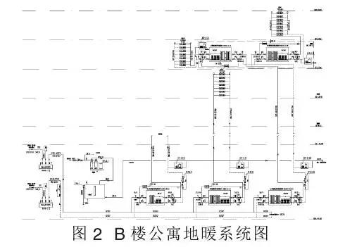 设计方案大连某超高层建筑暖通空调系统设计瑶族标志设计图片