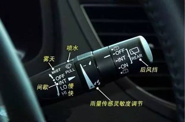 汽车灯光构造图解