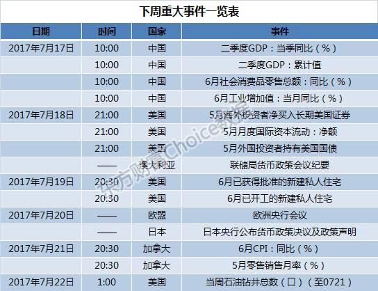2017年二季度浙江gdp_浙江大学