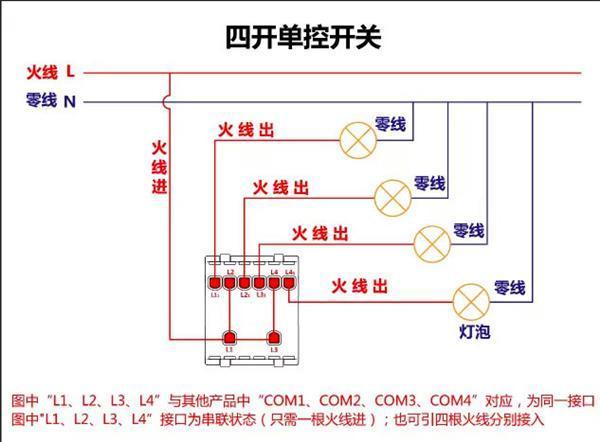 一张图看懂:单控,双开,三控,多开,开关接线