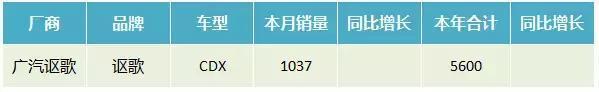 东风日产喊出合资前3本田争日系第一丰田咋办_凤凰彩票投注