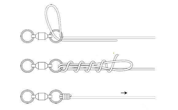 图解,6种鱼钩和鱼线的绑法