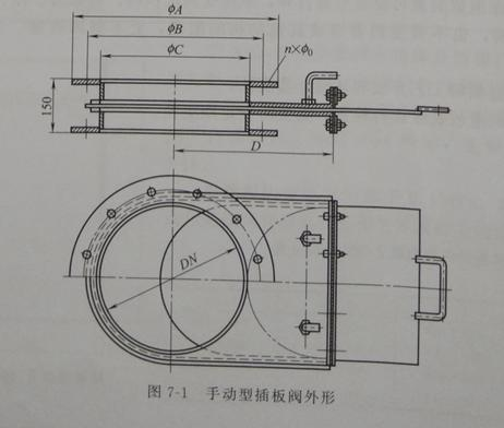 社会 正文  根据除尘器功能不同,插板阀可分为手动型插板阀,气动插板图片