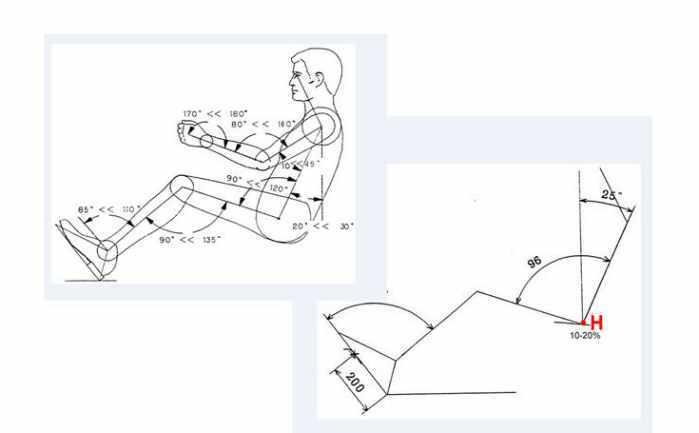 车人机工程学_汽车 正文  人体工程学/人机工程学,这个词儿很少出现在消费者的眼中