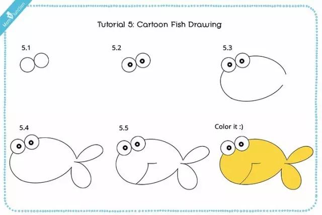 看今天的这几个简笔画教程吧!   最后附上鱼缸和鱼鳞的画法: