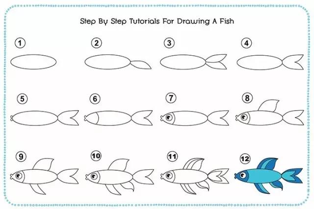 最后附上鱼缸和鱼鳞的画法:   更多简笔画精彩内容,请关注   幼儿园