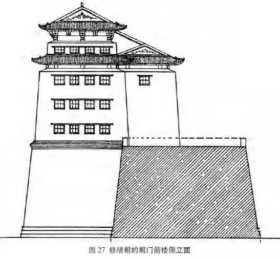 城门建筑手绘图纸,以及实地拍摄的 二百余幅老北京城墙和城门的珍贵