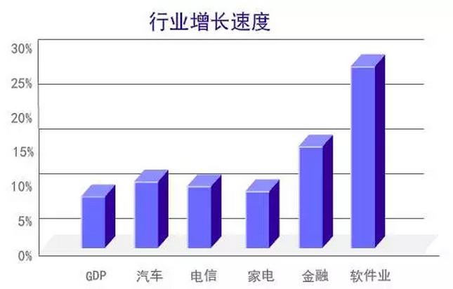 中国工业占gdp_历史中国gdp世界占比