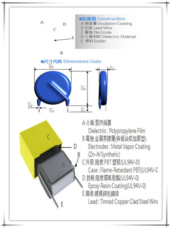 陶瓷材料的安规电容器,其外形大多是圆形瓷片,多为y电容;聚酯膜和