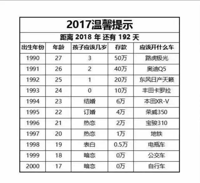 中国90后有多少人口_中国现有人口问题,80后有多少人口 90后有多少人口 谢谢