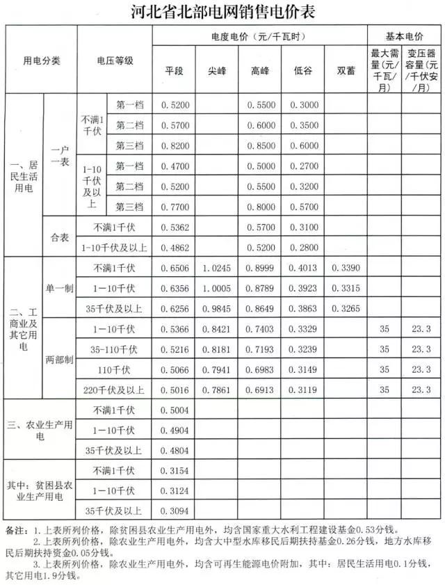 济南一户多人口水费政策_济南人口净流入曲线图(3)