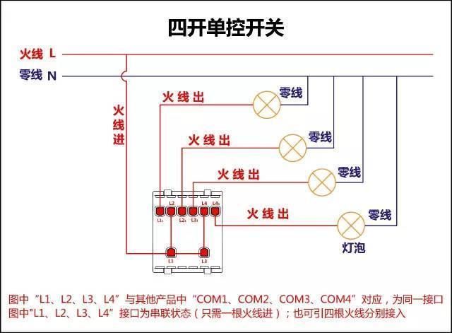 一开多控开关接线图 施耐德电气 一位单开单联双控 电源插座开关面板