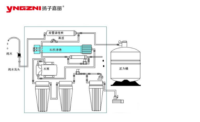 高压开关:(常闭)感应储水桶的压力,自动开停机用.图片