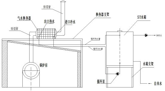 注汽锅炉内部结构示意图-余热回收节能技术在酒店行业的应用 合肥ENT图片