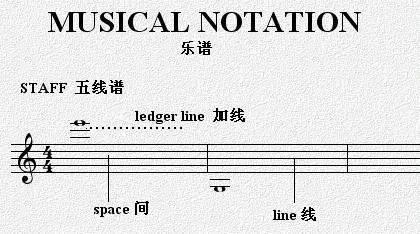 钢琴曲拜耳no.73谱子