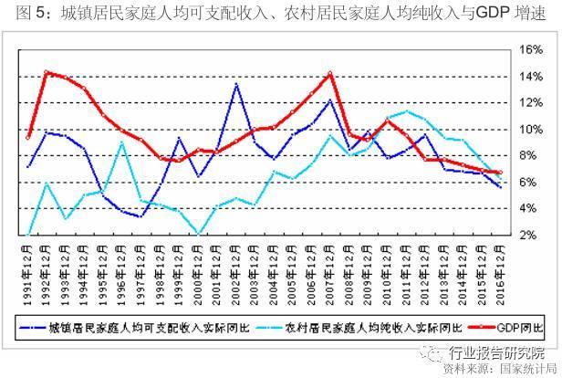 2020武汉下半年gdp预测_从一季度经济数据预测武汉及湖北2020年全国GDP排名(2)