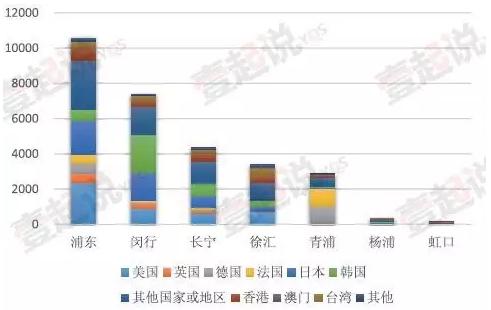 上海的外国人口_楼市被按下 暂停键 ,检验房子是否值得买的真理看这俩字